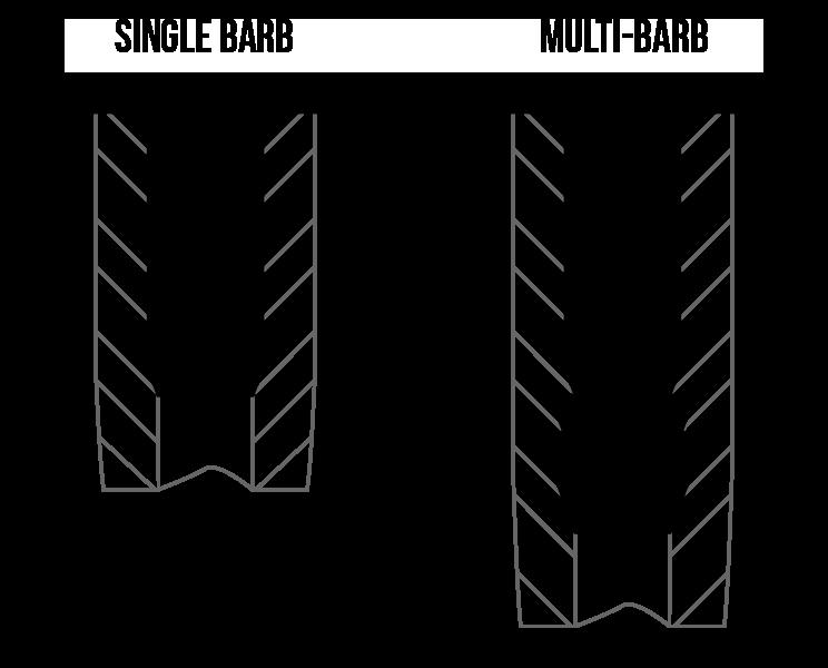 automotive barbed connector design single vs multi
